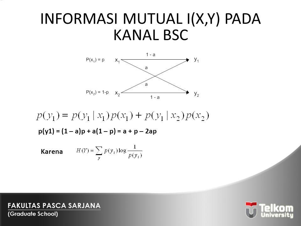 INFORMASI MUTUAL I(X,Y) PADA KANAL BSC