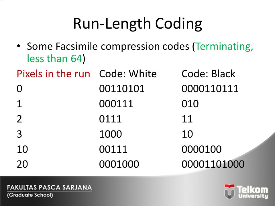Run-Length Coding Some Facsimile compression codes (Terminating, less than 64) Pixels in the run Code: White Code: Black.