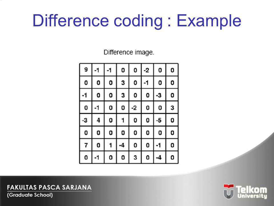 Difference coding : Example