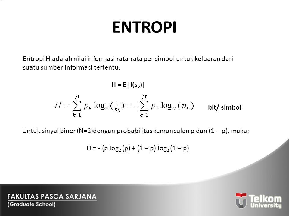 H = - (p log2 (p) + (1 – p) log2 (1 – p)