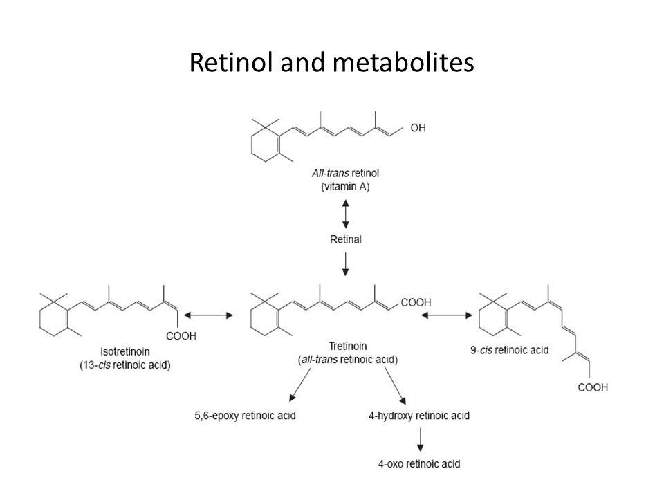 Retinol and metabolites