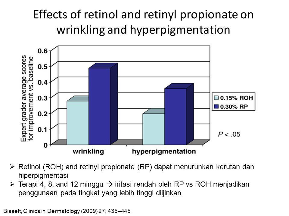 Effects of retinol and retinyl propionate on wrinkling and hyperpigmentation