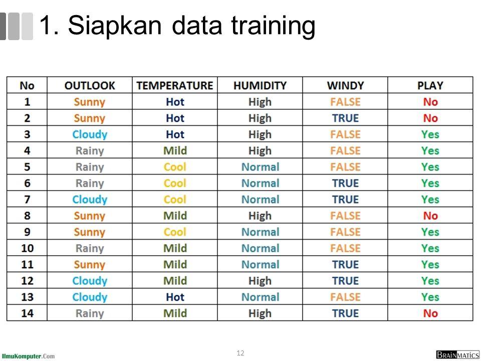 1. Siapkan data training