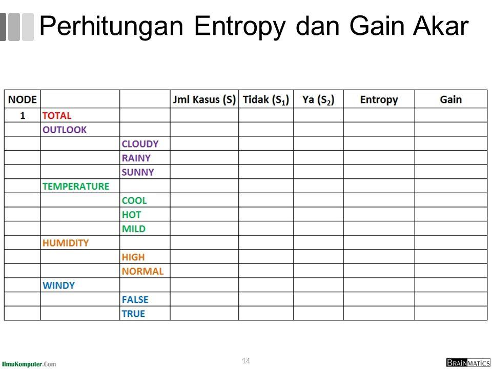 Perhitungan Entropy dan Gain Akar