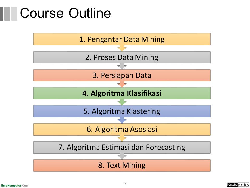 4. Algoritma Klasifikasi