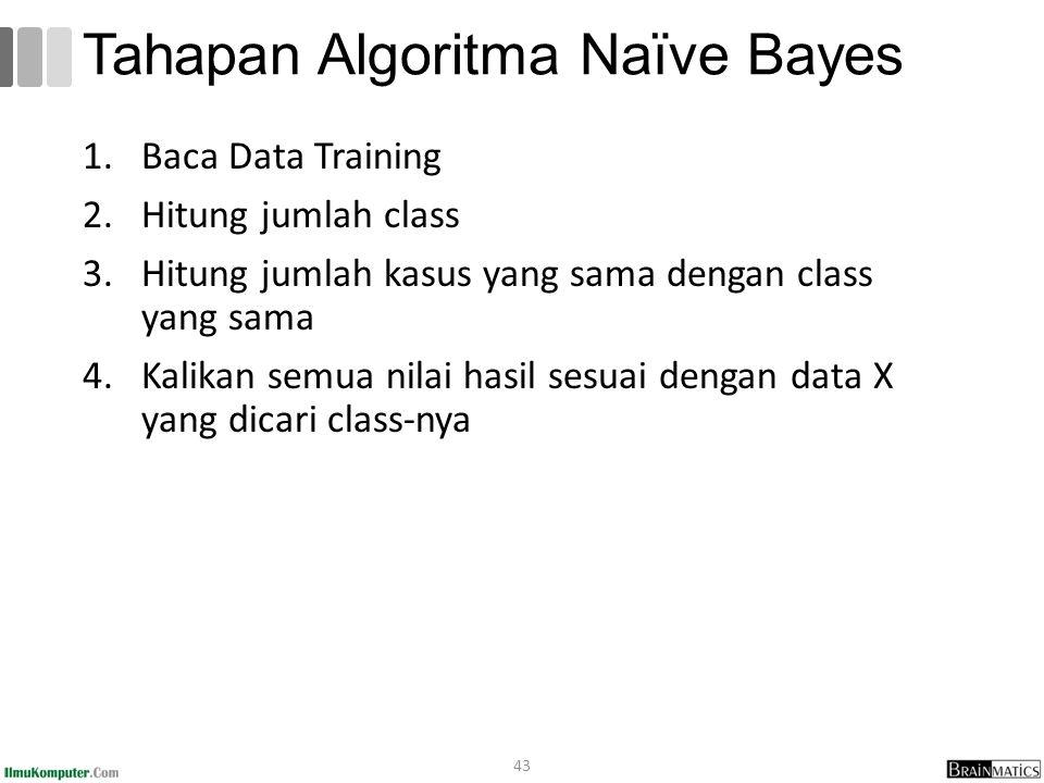 Tahapan Algoritma Naïve Bayes