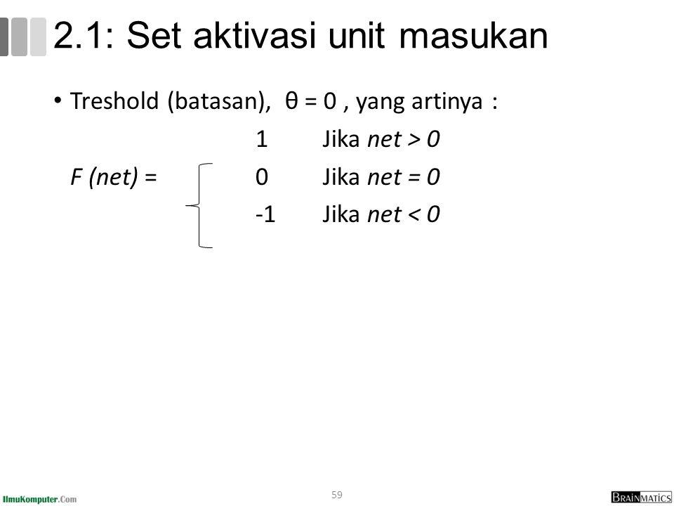 2.1: Set aktivasi unit masukan