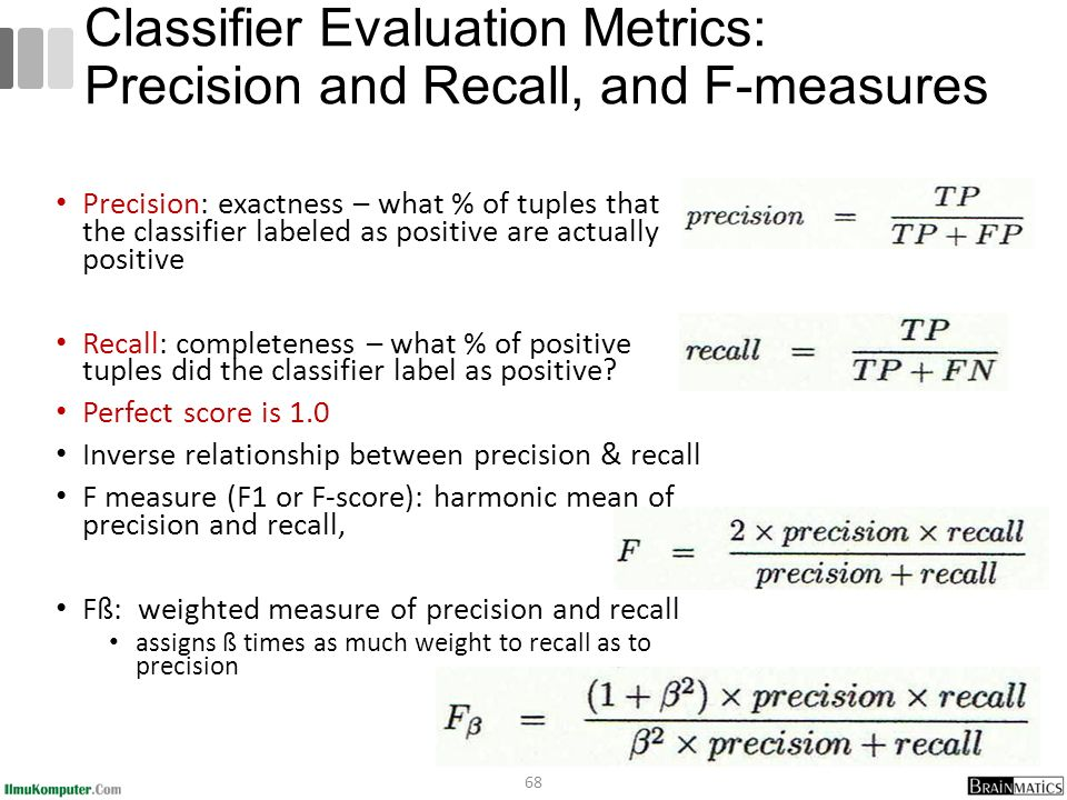 Classifier Evaluation Metrics: Precision and Recall, and F-measures