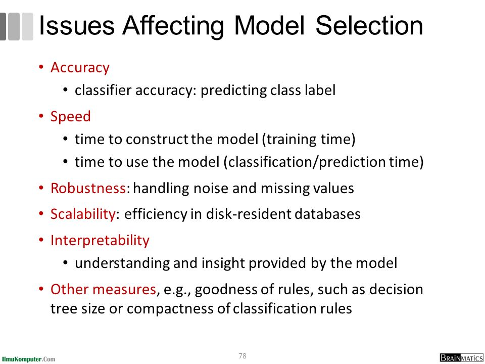 Issues Affecting Model Selection