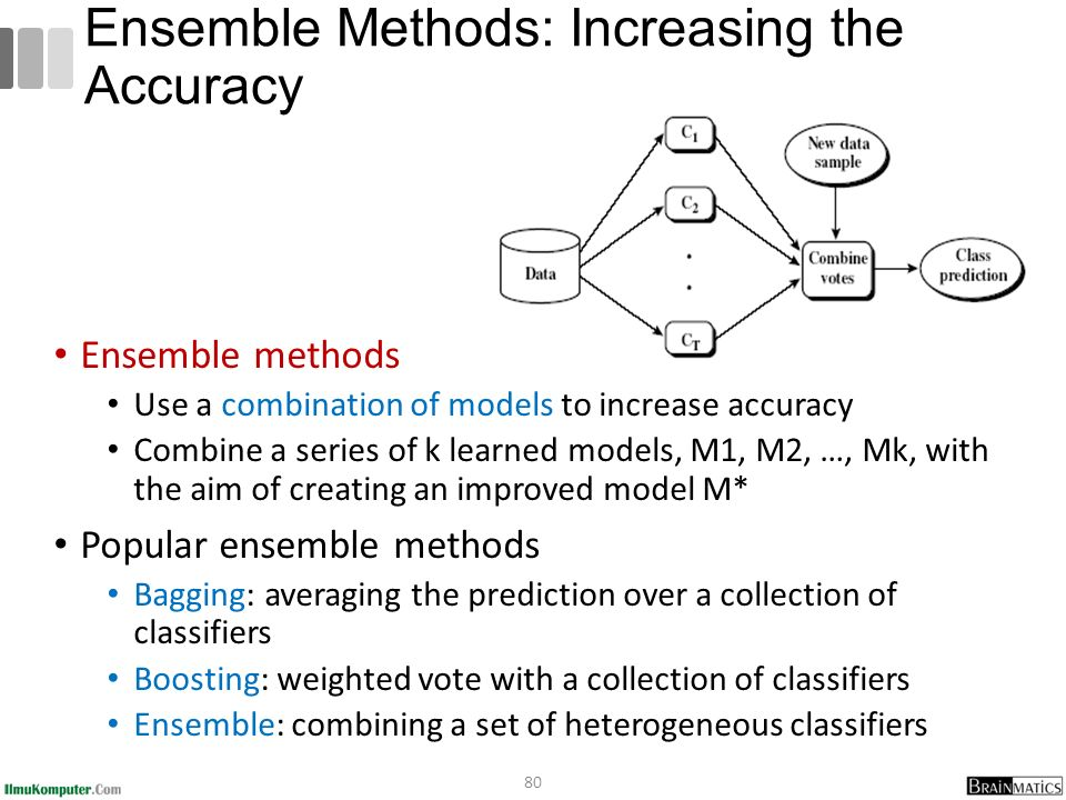 Ensemble Methods: Increasing the Accuracy