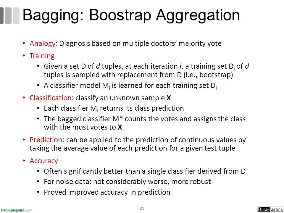 Bagging: Boostrap Aggregation