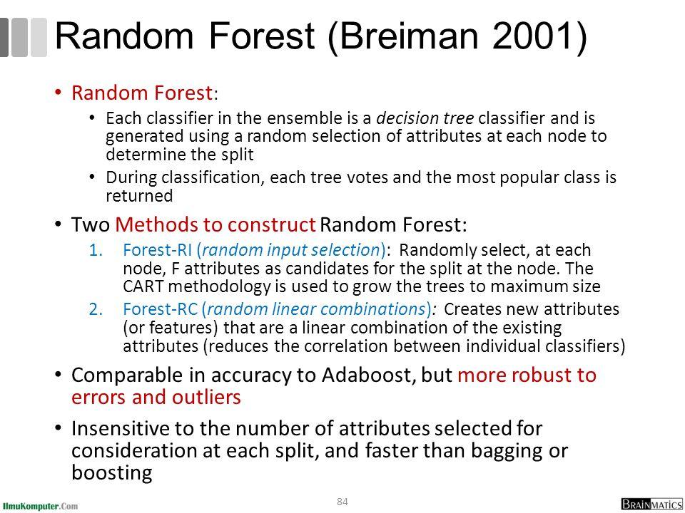 Random Forest (Breiman 2001)
