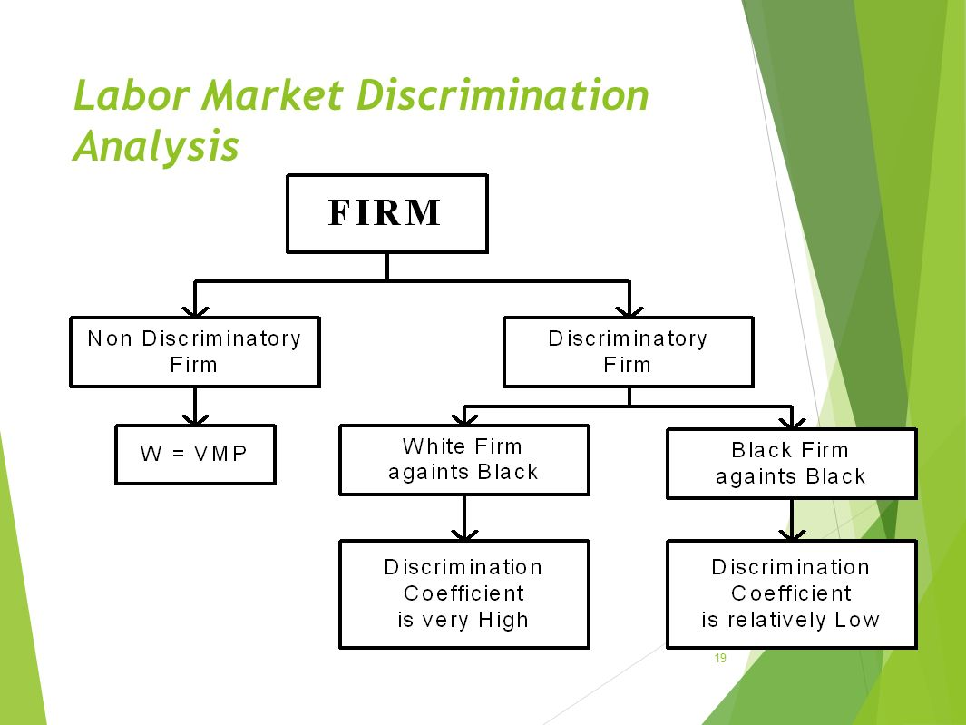 Labor Market Discrimination Analysis