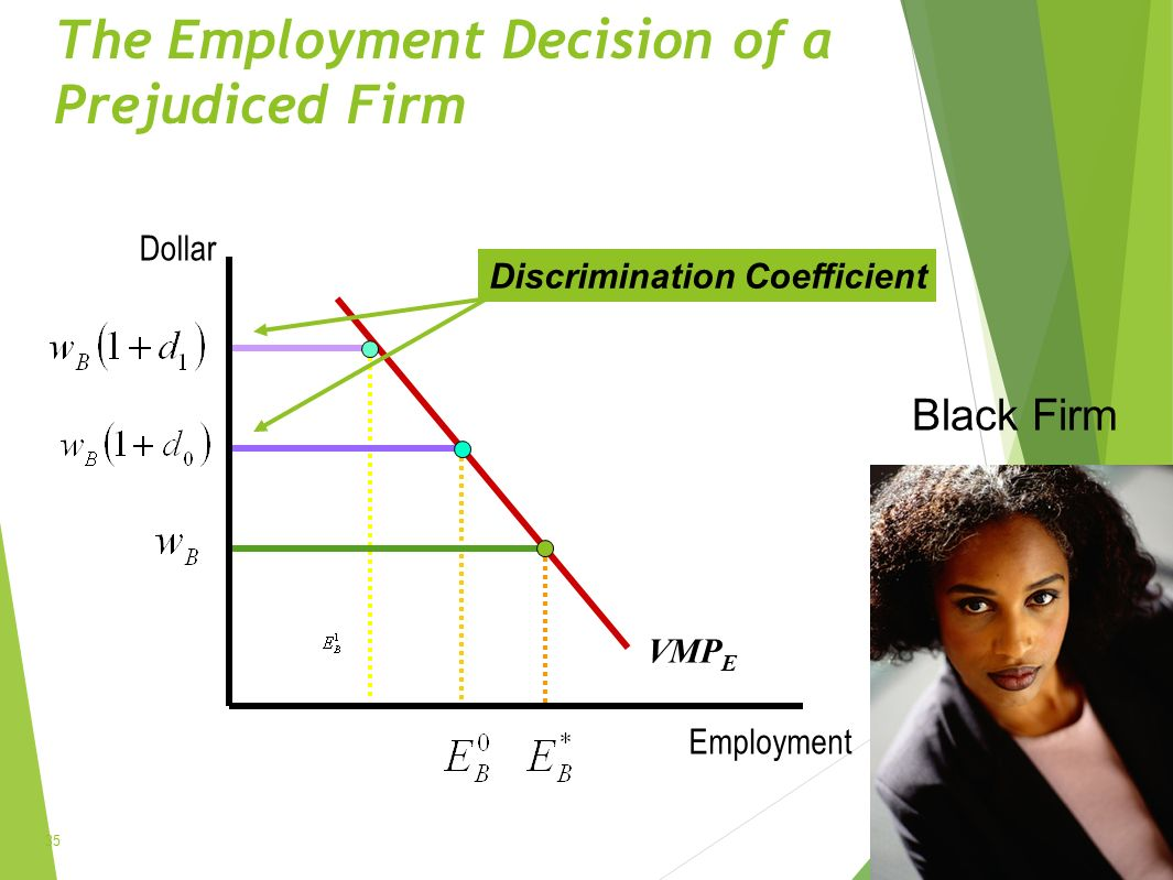 The Employment Decision of a Prejudiced Firm