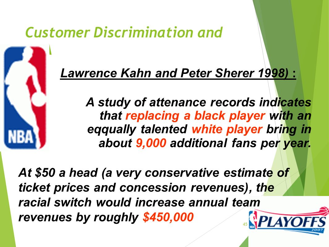 Customer Discrimination and NBA