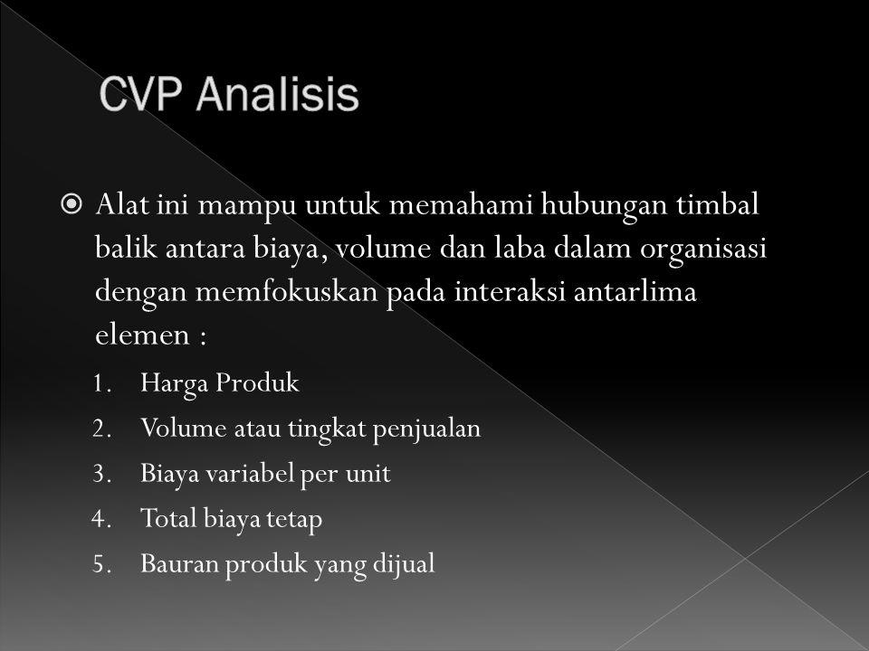 CVP Analisis