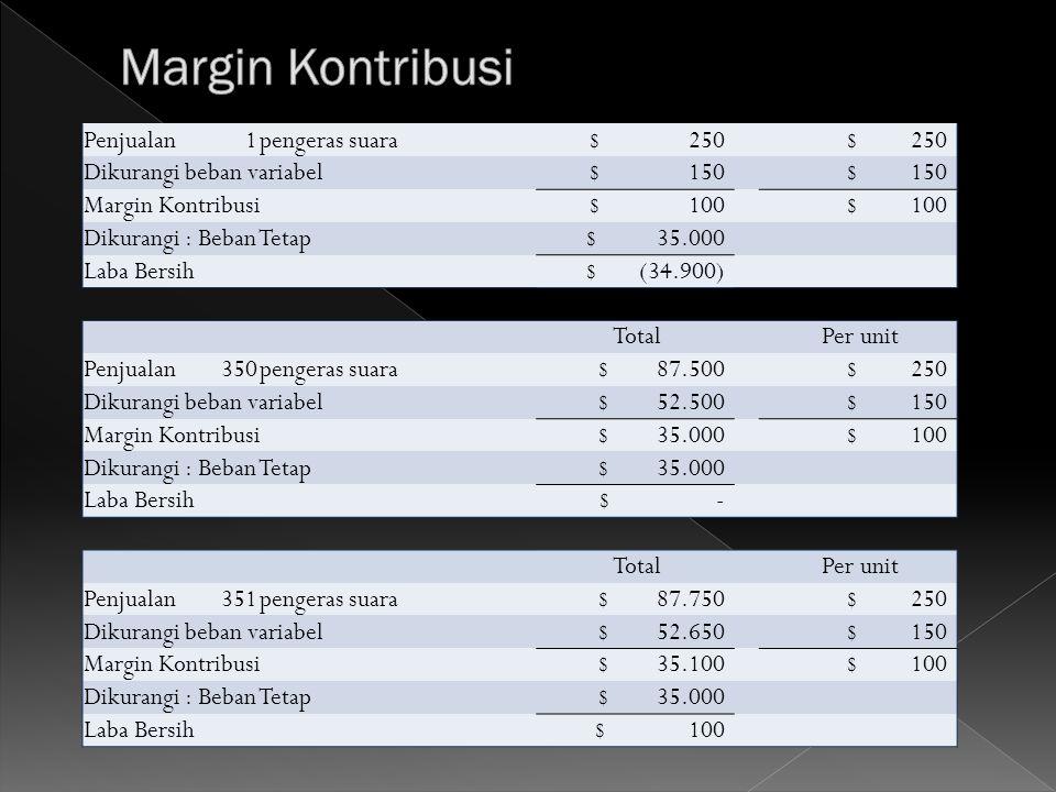 Margin Kontribusi Penjualan 1 pengeras suara $ 250 $ 250