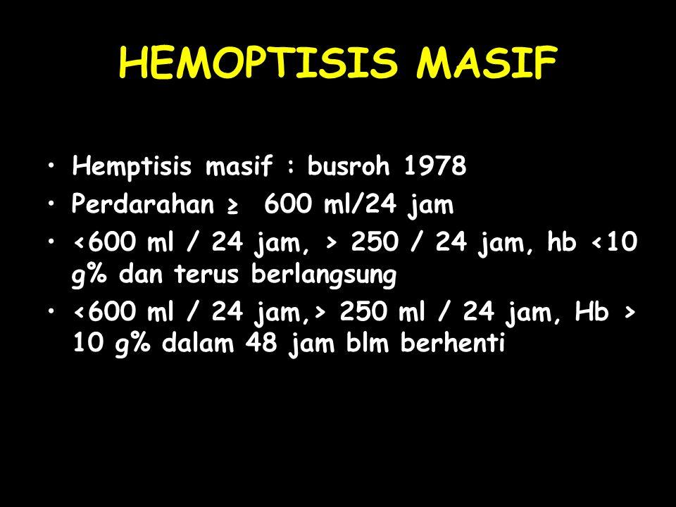 HEMOPTISIS MASIF Hemptisis masif : busroh 1978