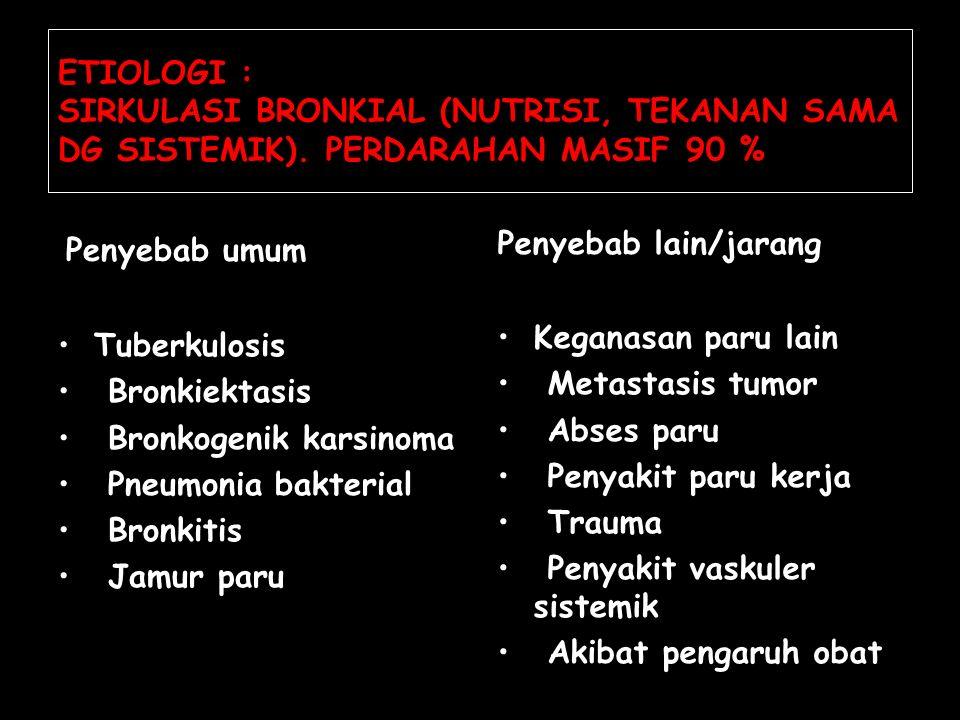 ETIOLOGI : SIRKULASI BRONKIAL (NUTRISI, TEKANAN SAMA DG SISTEMIK)
