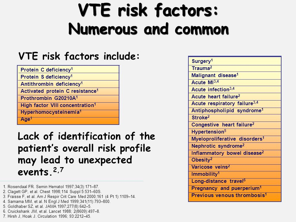 VTE risk factors: Numerous and common