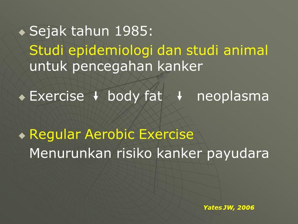 Studi epidemiologi dan studi animal untuk pencegahan kanker