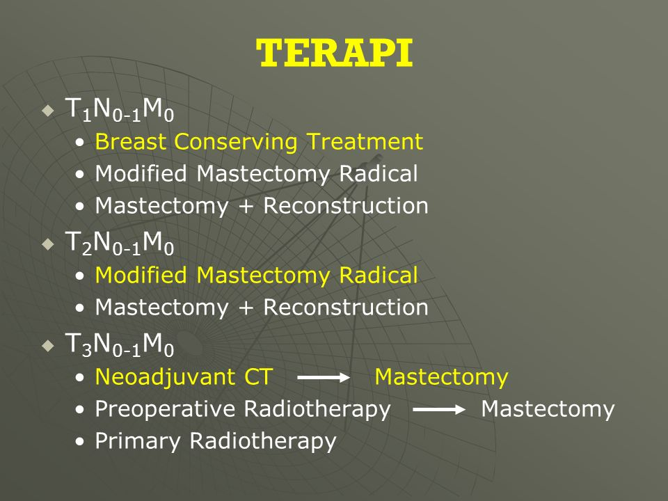 TERAPI T1N0-1M0 T2N0-1M0 T3N0-1M0 Breast Conserving Treatment