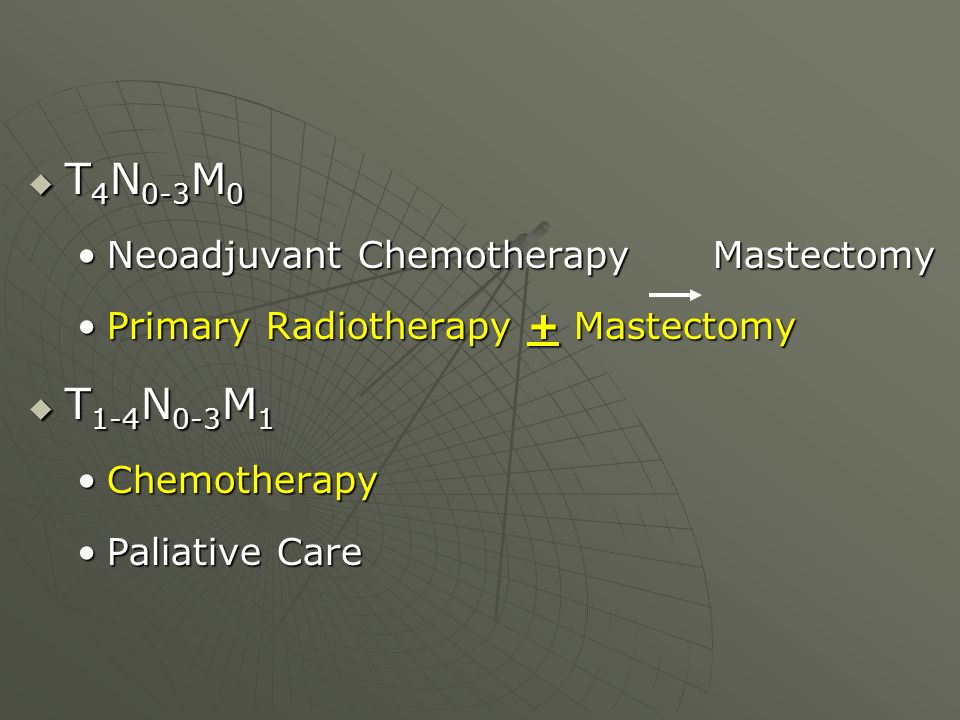T4N0-3M0 T1-4N0-3M1 Neoadjuvant Chemotherapy Mastectomy