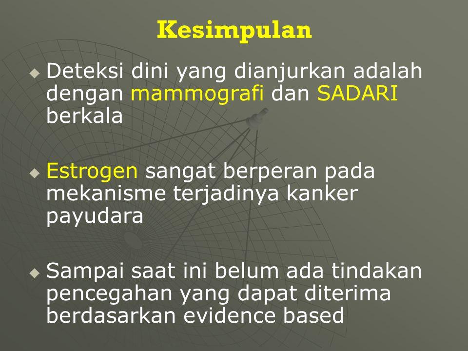 Kesimpulan Deteksi dini yang dianjurkan adalah dengan mammografi dan SADARI berkala.