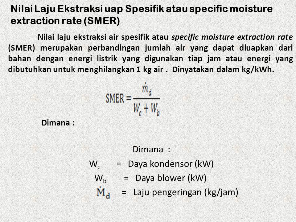 Wc = Daya kondensor (kW) Wb = Daya blower (kW)