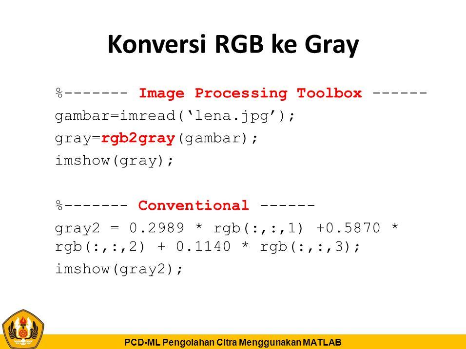 Konversi RGB ke Gray
