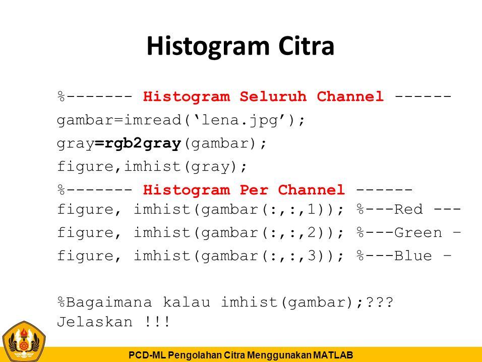 Histogram Citra