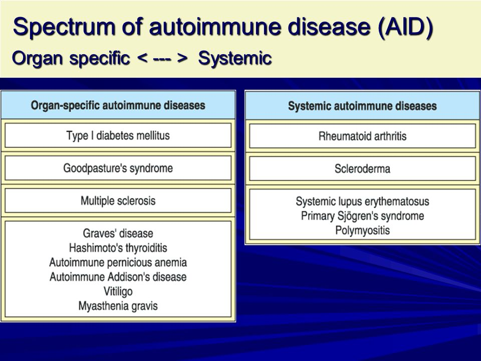 Spectrum of autoimmune disease (AID) Organ specific < --- > Systemic