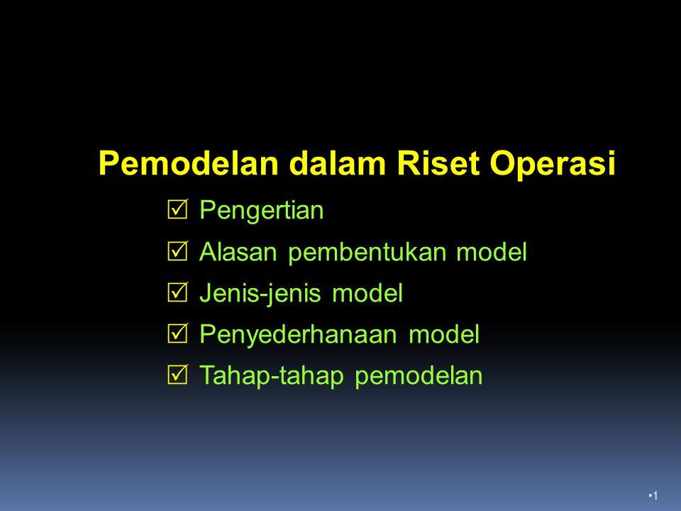 Pemodelan dalam Riset Operasi