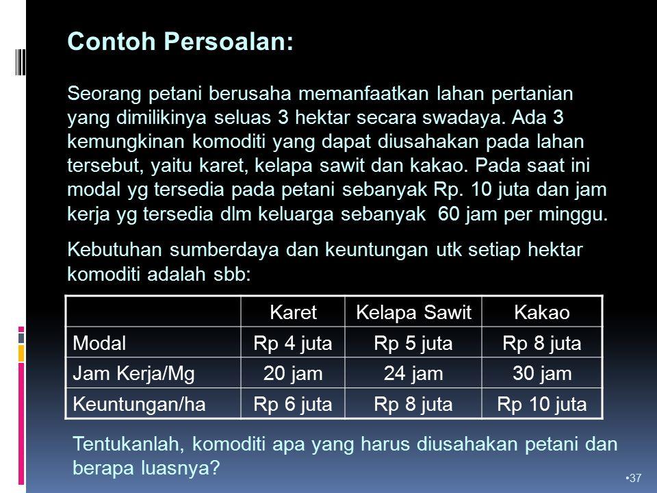Contoh Persoalan: