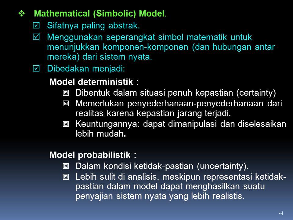 Mathematical (Simbolic) Model.