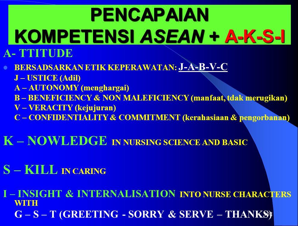 PENCAPAIAN KOMPETENSI ASEAN + A-K-S-I