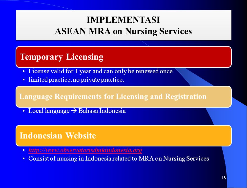 IMPLEMENTASI ASEAN MRA on Nursing Services