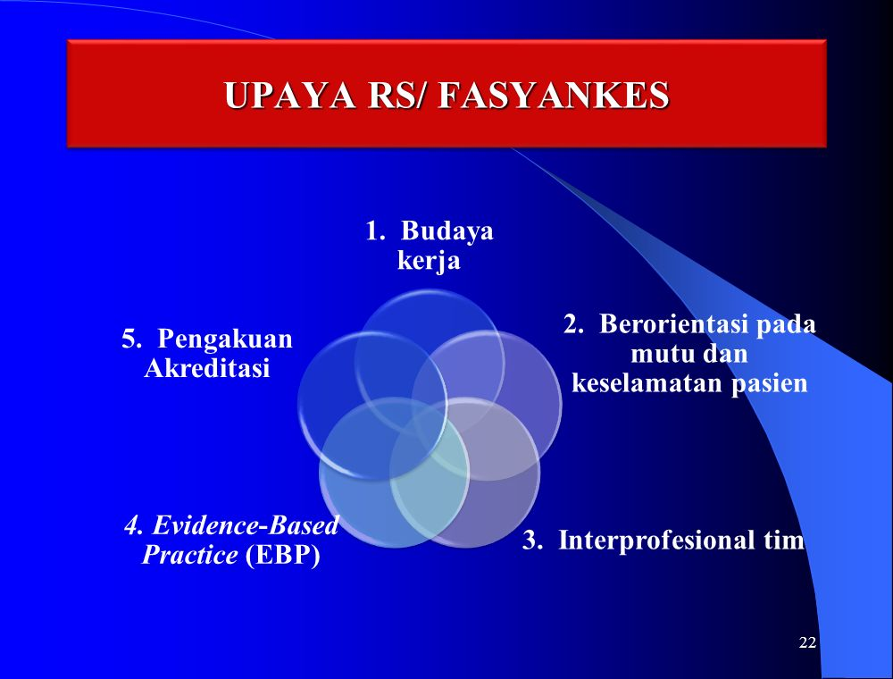 UPAYA RS/ FASYANKES 1. Budaya kerja