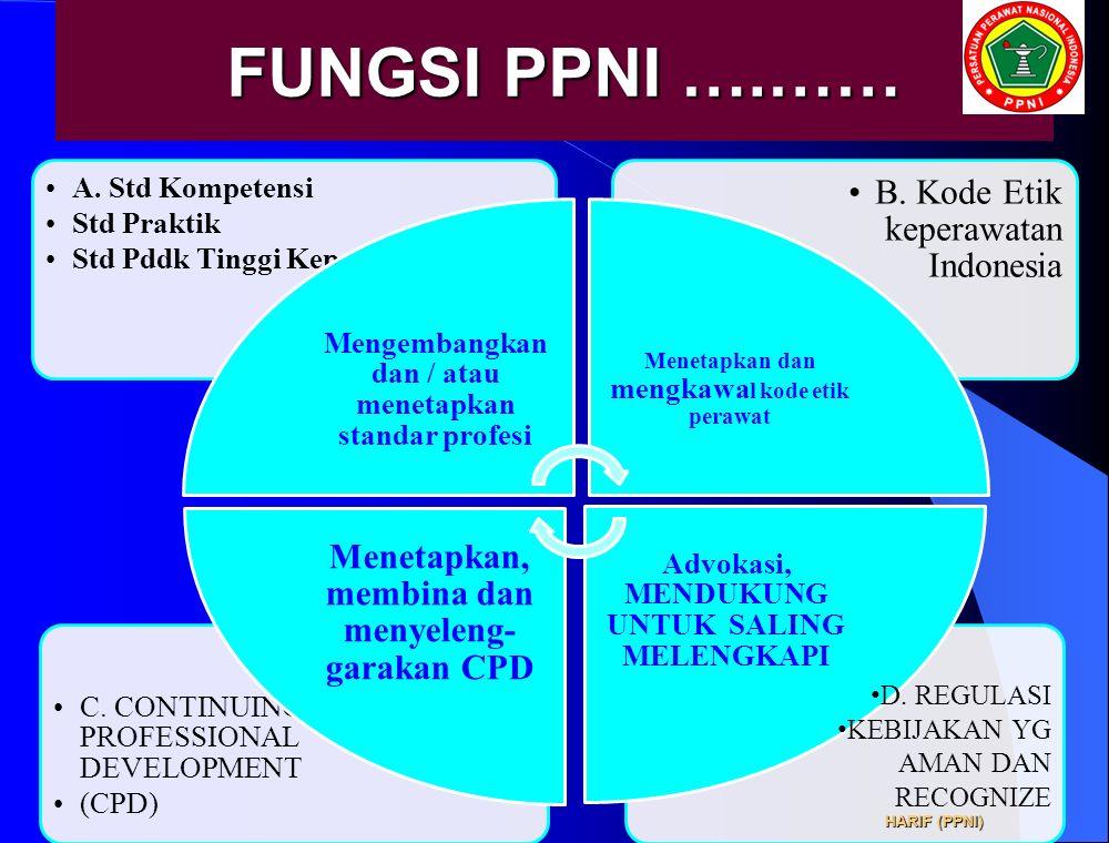FUNGSI PPNI ….…… B. Kode Etik keperawatan Indonesia