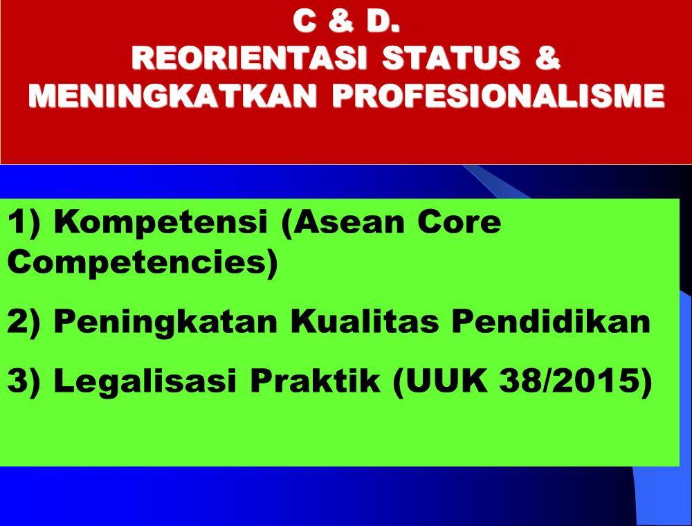 C & D. REORIENTASI STATUS & MENINGKATKAN PROFESIONALISME