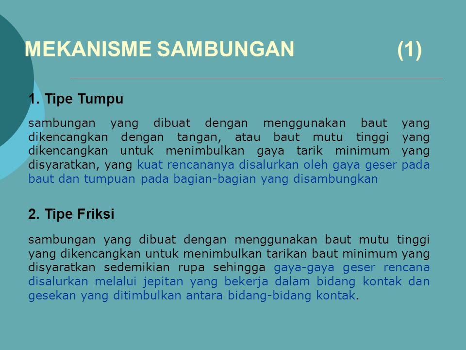 MEKANISME SAMBUNGAN (1)