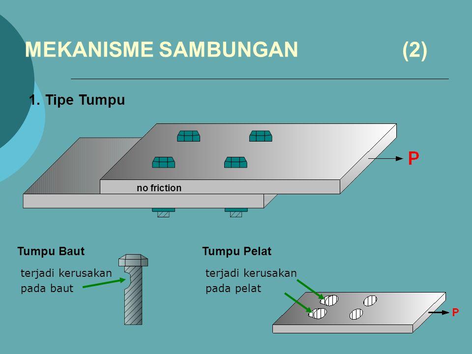MEKANISME SAMBUNGAN (2)