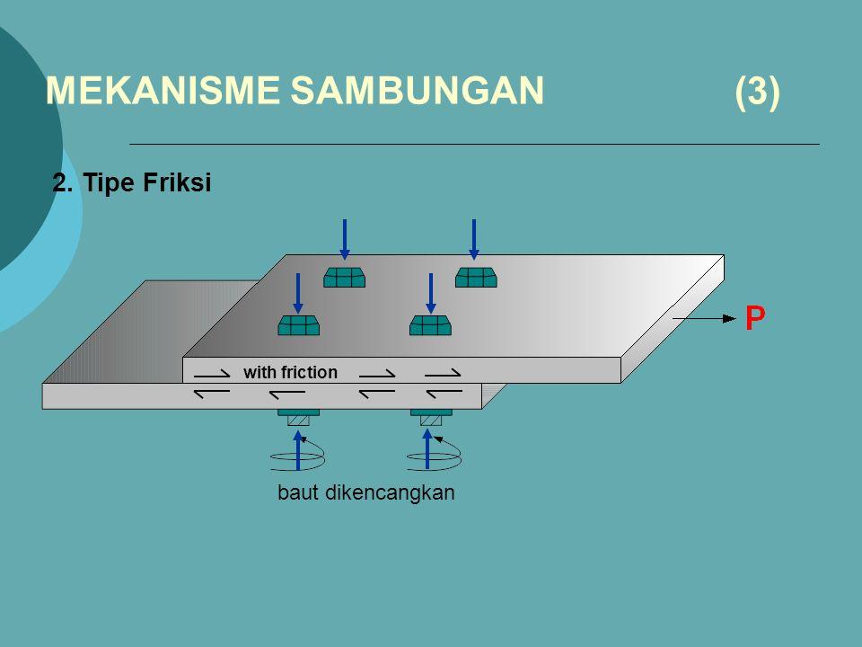 MEKANISME SAMBUNGAN (3)