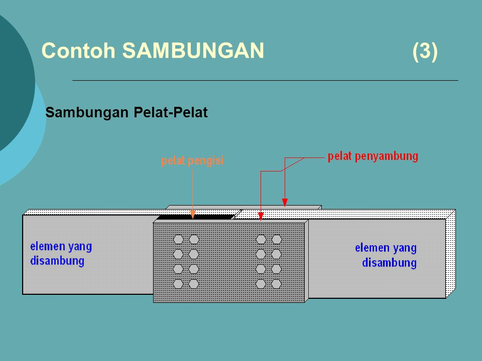 Contoh SAMBUNGAN (3) Sambungan Pelat-Pelat