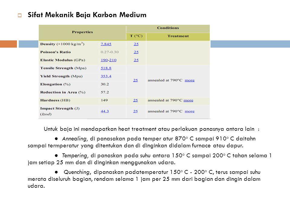 Sifat Mekanik Baja Karbon Medium