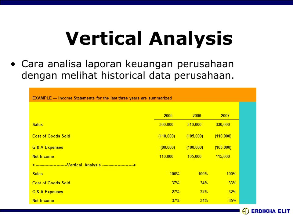Vertical Analysis Cara analisa laporan keuangan perusahaan dengan melihat historical data perusahaan.
