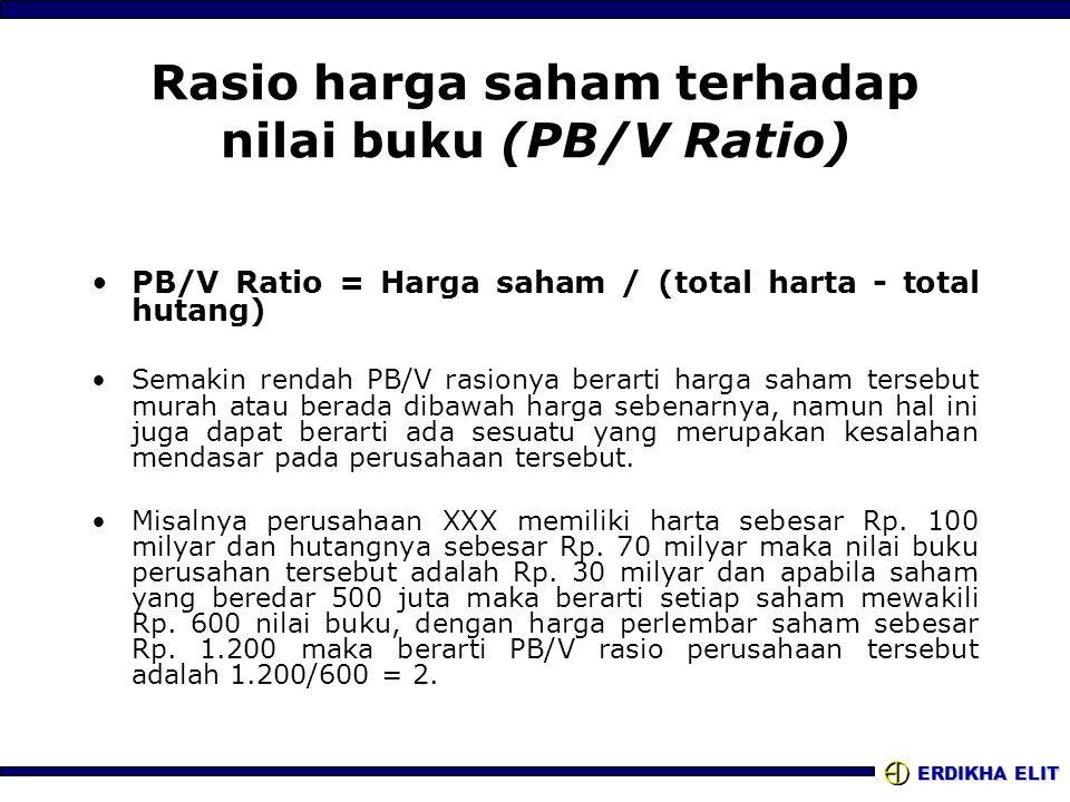 Rasio harga saham terhadap nilai buku (PB/V Ratio)
