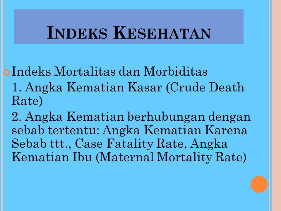Indeks Kesehatan Indeks Mortalitas dan Morbiditas