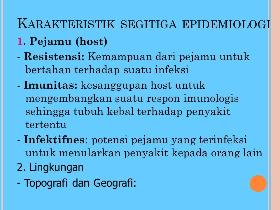 Karakteristik segitiga epidemiologi