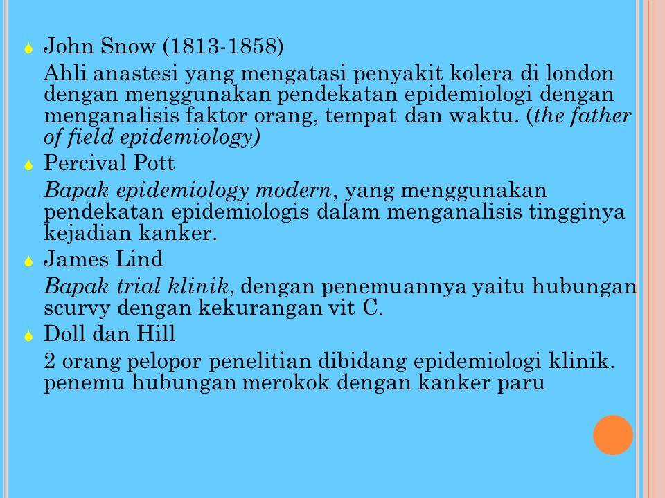 John Snow (1813-1858)